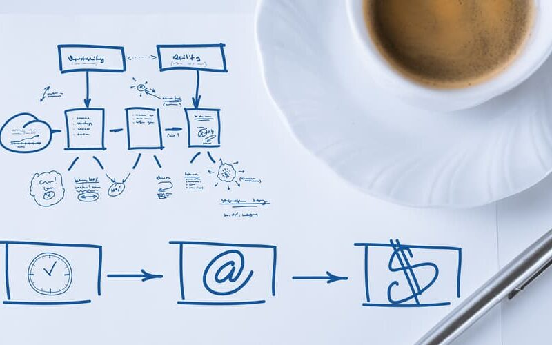 business app development project plan 1